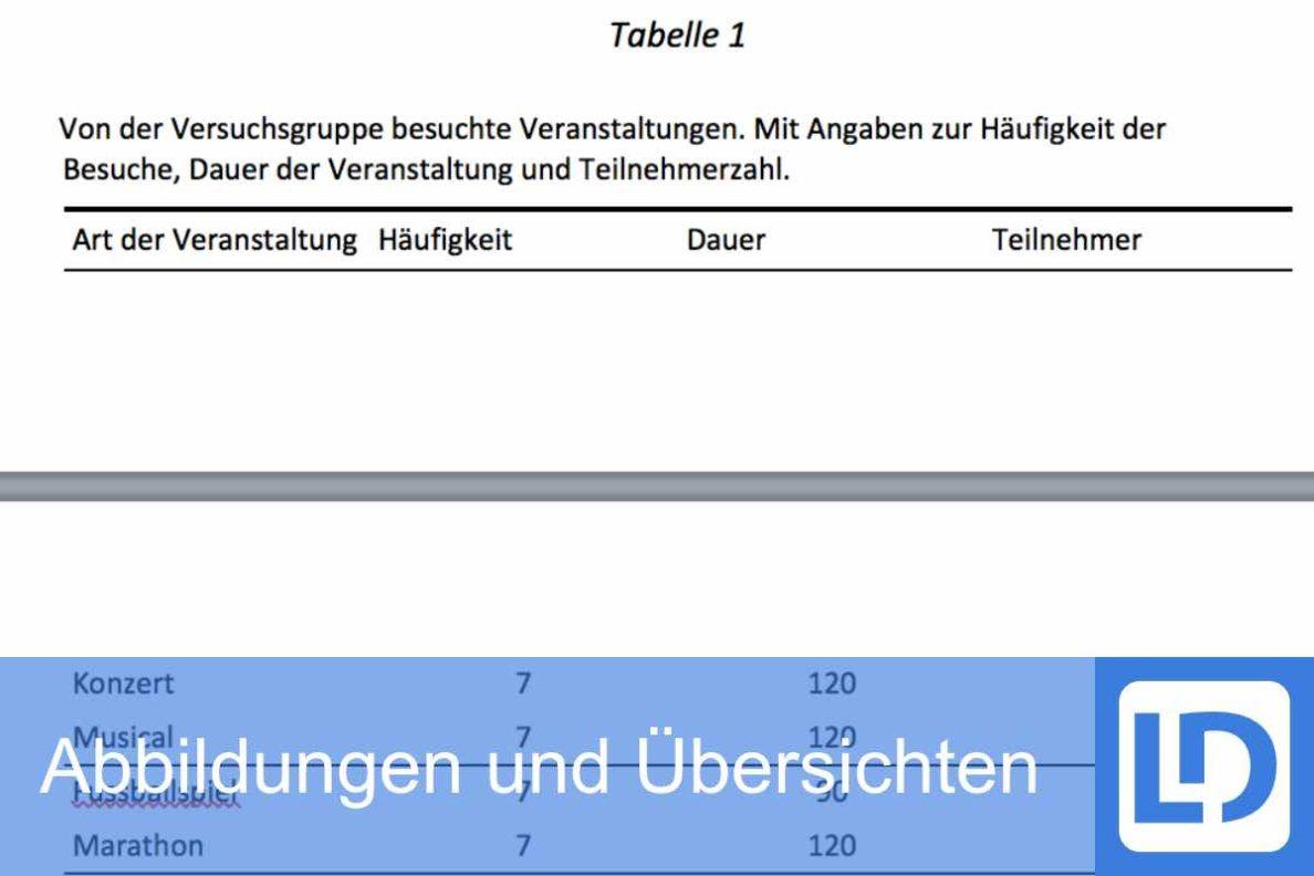 Dissertation Schreiben Archive Lektorat Dissertation